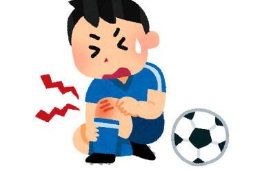 スポーツ外傷の原因